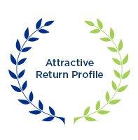 Attractive-Return-Profile
